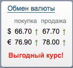 Инвестор года или во что стоит инвестировать 10 000 рублей? Подводим квартальный итог