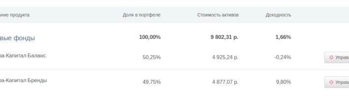 Игра в монополию или во что стоит инвестировать 10 000 рублей? Итоги первого месяца